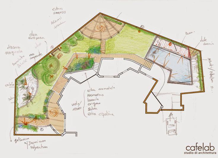 Più di 25 fantastiche idee su Progettare Il Giardino su Pinterest  Piantare ...