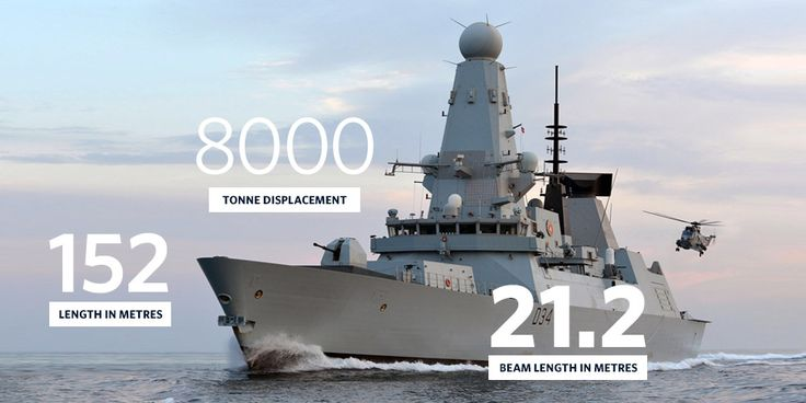 http://www.royalnavy.mod.uk/the-equipment/ships/destroyers/type-45-destroyer