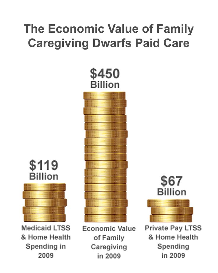 Suze Orman The Importance of LongTerm Care Insurance
