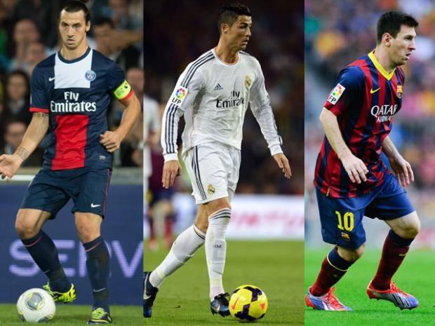 Cristiano Ronaldo, Messi y Zlatan Ibrahimovic son los futbolistas mejor pagados del mundo