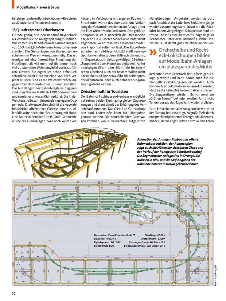 Stunning Eisenbahn modellbahn magazin Model train Scale models and Scale