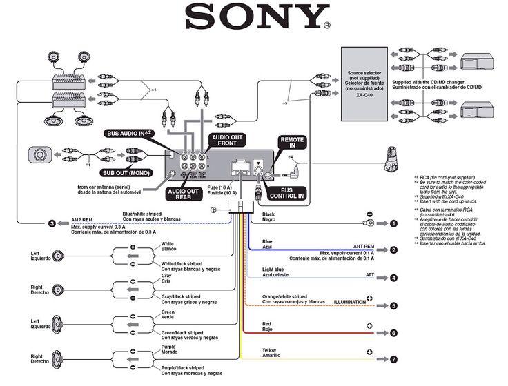 sony mex bt3700u wiring harness wiring diagram car stereo sony mex bt3700u wiring diagram wiring schematic diagramsony car stereo schematics misc pinterest cars