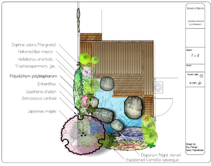 88 best waterfall pond images on pinterest water for Garden pond plumbing design