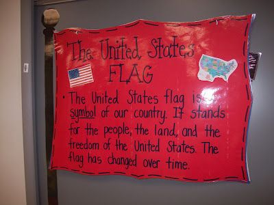 flag day fun facts