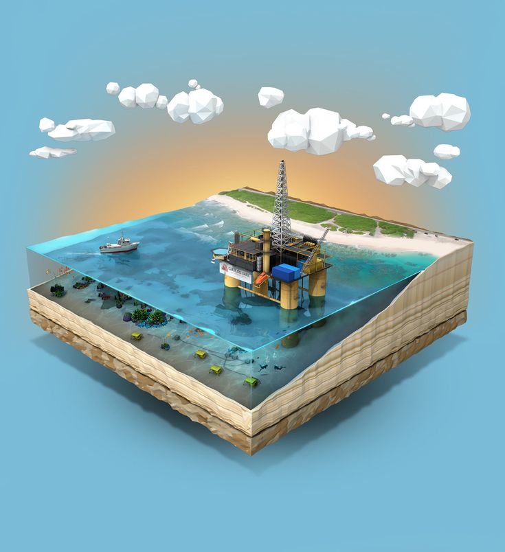 Anatomy of an Offshore Rig