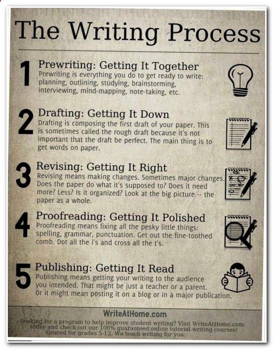 eight creative strategies to enhance writing skills essay This strategy guide explains how you can employ peer review in your classroom, guiding students as they offer each other constructive feedback to improve their writing and communication skills professional development | grades k - 5 | strategy guide.