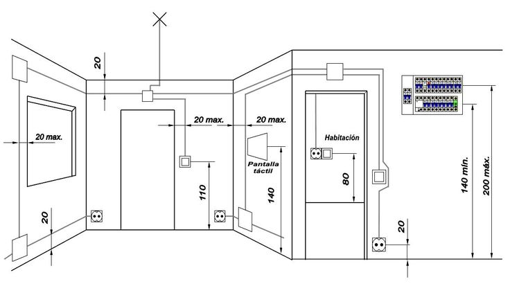 Plano electrico vivienda altura enchufes buscar con for Tipos de cocina arquitectura