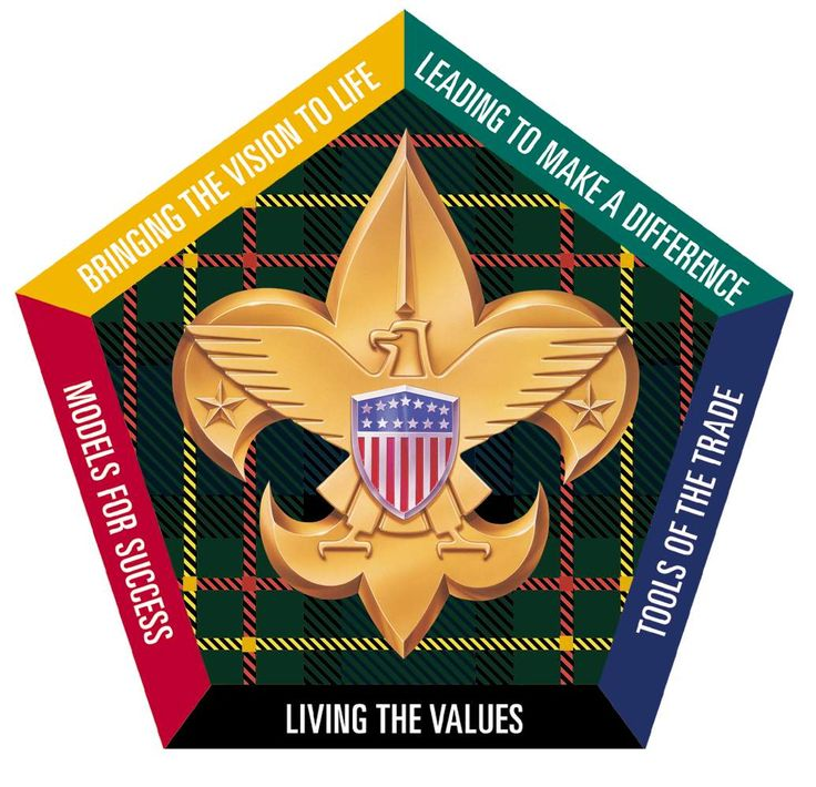 Wood Badge for the 21st Century. One of the best training tools for any Scout…