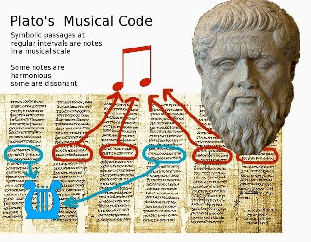 """ΠΥΘΙΑ : Ο """"Μυστικός κώδικας"""" του Πλάτωνα... η """"Κρυμμένη μο..."""