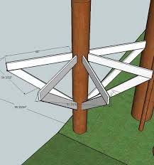 Image result for how to build a treehouse