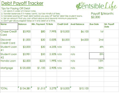 Pay off your debt with this Debt Payoff Tracker #centsible