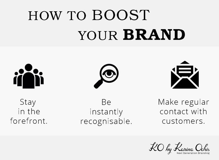How to BOOST your Brand EP.10