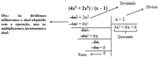 divisao polinomios
