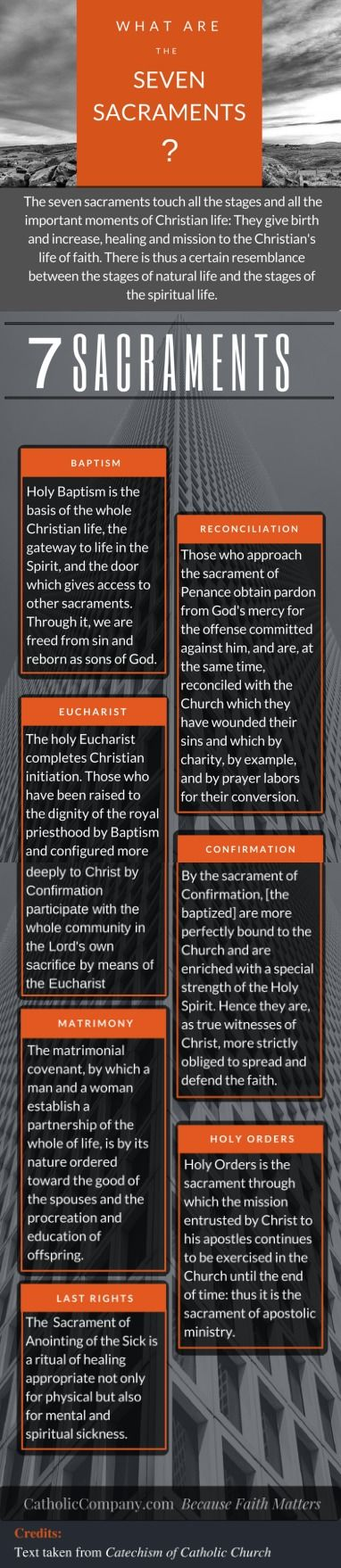 The Seven Sacraments of the Catholic Church