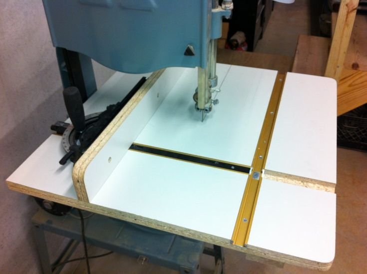 165 best workshop bandsaw images on pinterest Band saw table
