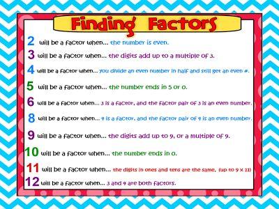25+ best ideas about Factors on Pinterest | Factors and multiples ...