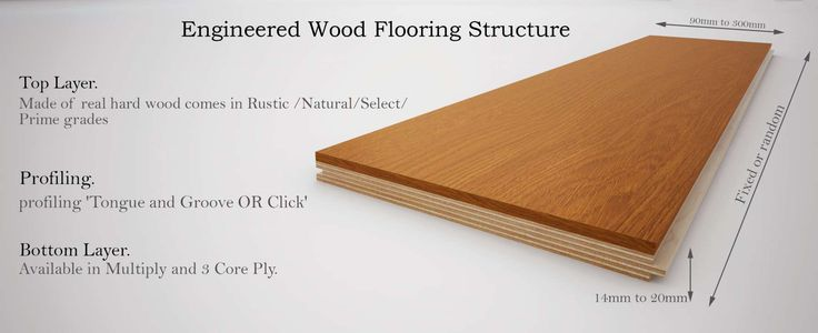 Top Laminate Wood Flooring Thickness, Laminate Wood Flooring Thickness
