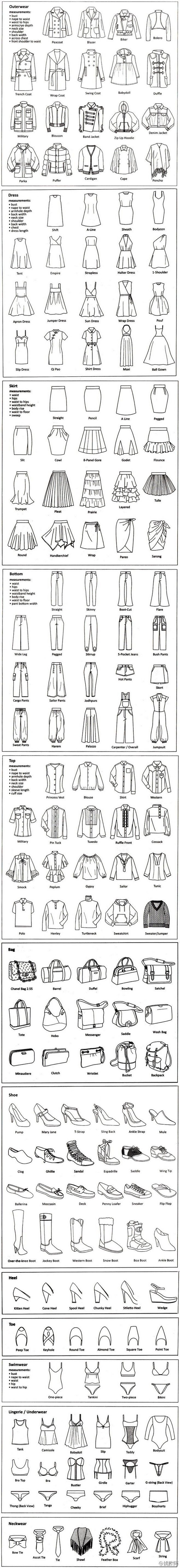 Garment fashion terminology
