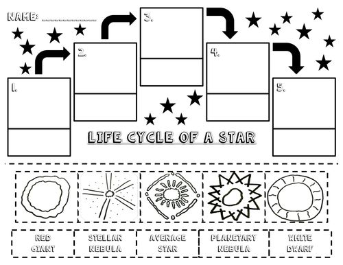 This life cycle of a star lesson is a great activity to do with Early Childhood students.
