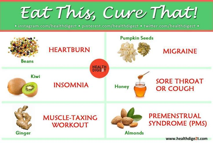 Natural plant based diet: natural cures for heartburn, migraine, insomnia, sore throat, muscle strain, and PMS.