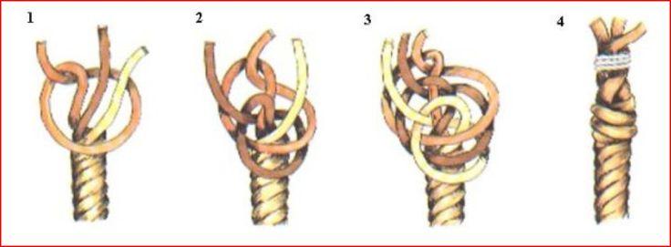 Es frecuente, al pasear por la palancas, ver cabos de amarre o de la jarcia de labor de los barcos en cuyos chicotes se ha hecho un medio nudo para evitar que se descolchen y se despasen, es una so...