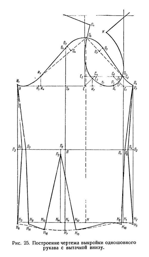 Построение чертежа выкройки суженного книзу одношовного рукава
