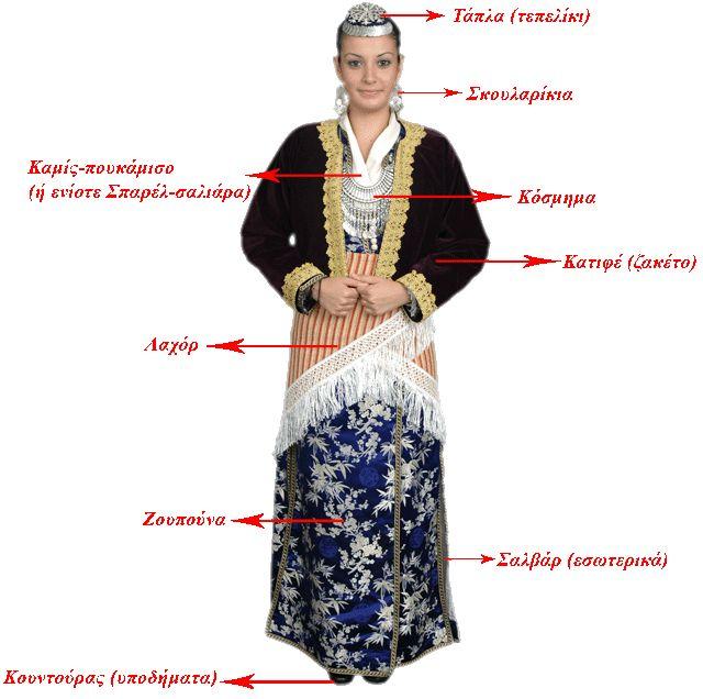 Ποντιακή ανδρική και γυναικεία φορεσιά