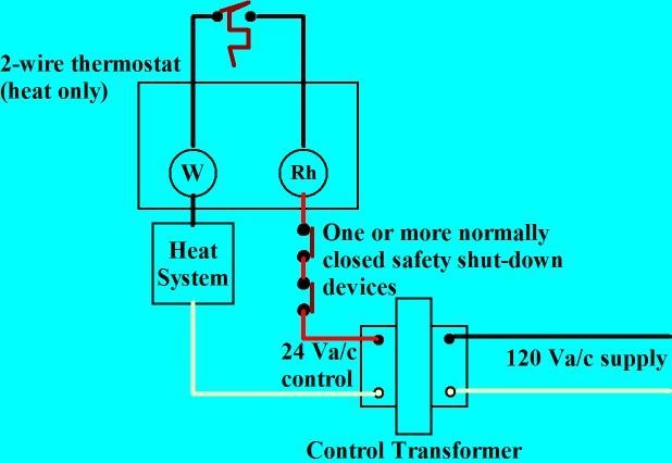 gas furnace wiring diagram theory in 2020  thermostat