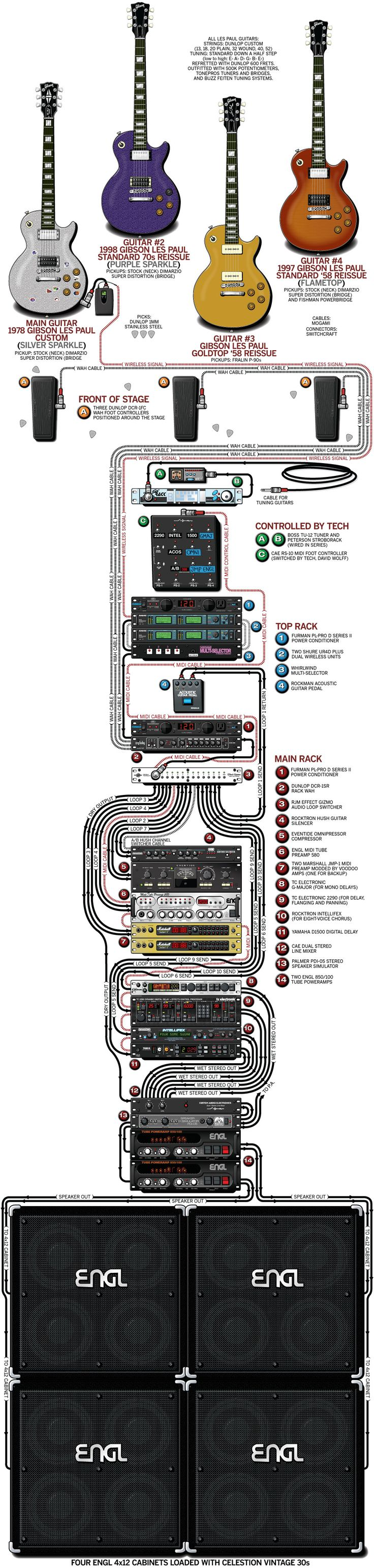 31 Best Guitars Images On Pinterest Bass Diagram Furthermore Lap Steel Guitar Together With Electric Vivian Campbells Live Rig Def Leppard Featured In World Magazine Contains Voodoo Amps Platinum Modded Preamps