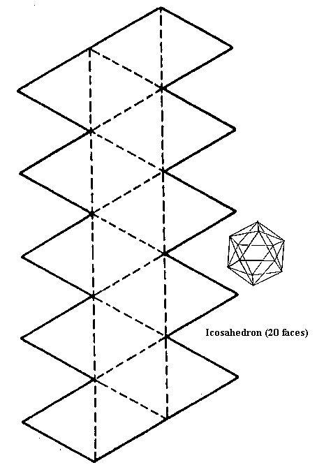 Géométrie Activités
