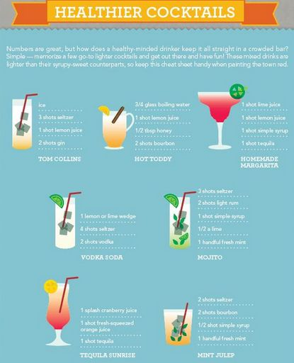 How To Choose The Healthiest Beer, Wine, And Cocktails