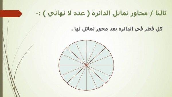 تم الإجابة عليه كم عدد محاور تماثل الدائرة Pie Chart Chart Diagram