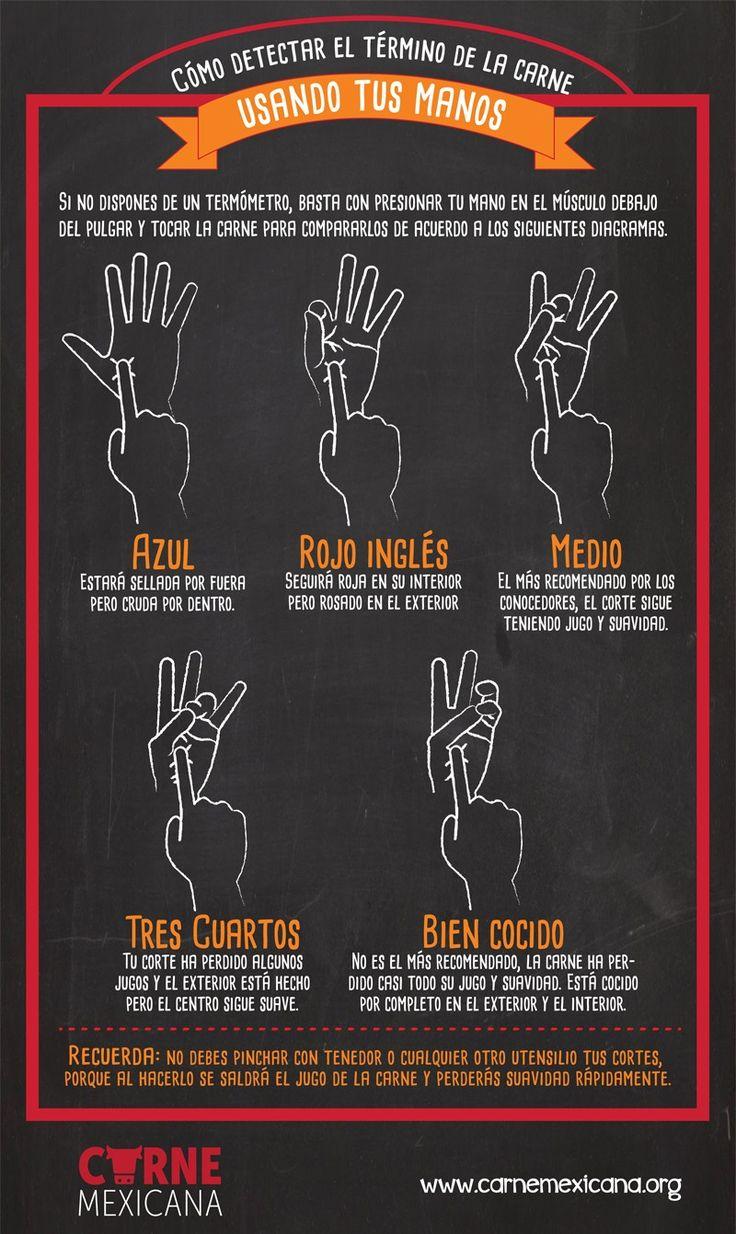 Cómo detectar el término de la carne usando tus manos #términodelacarne #carnemexicana #carnederes #parrilla #términosdecocción #sellada #términomedio #trescuartos #biencocido