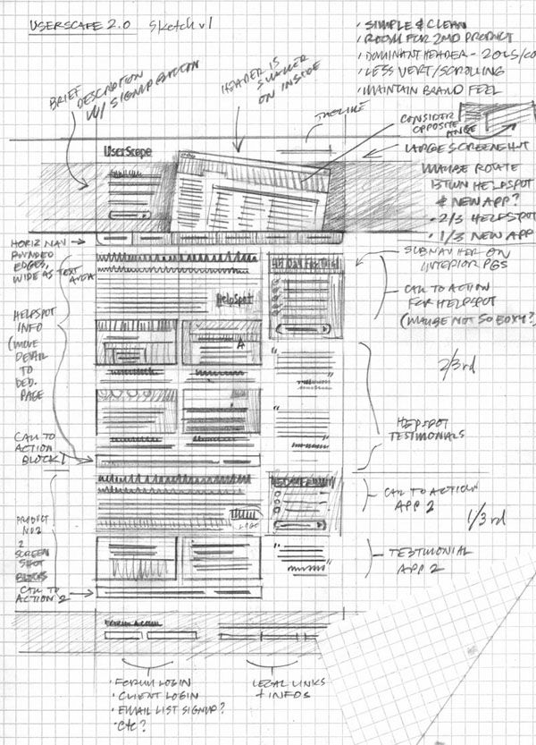 Web and Mobile Wireframe Sketches