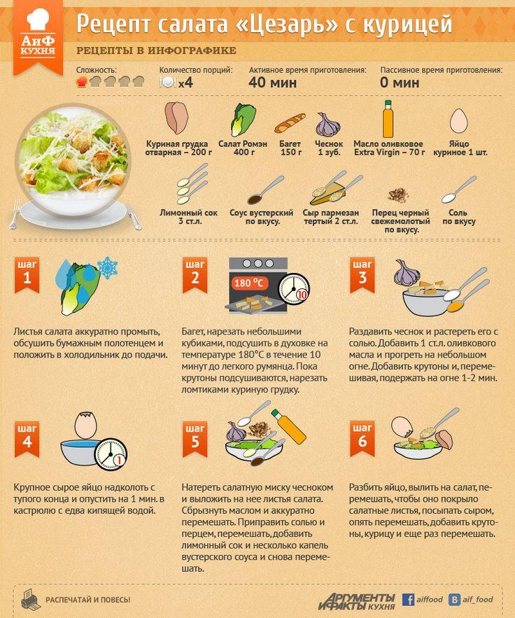 инфографика кулинария: 20 тыс изображений найдено в Яндекс.Картинках