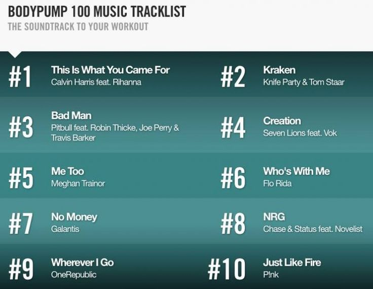 BODYPUMP 100 Track List is OUT!