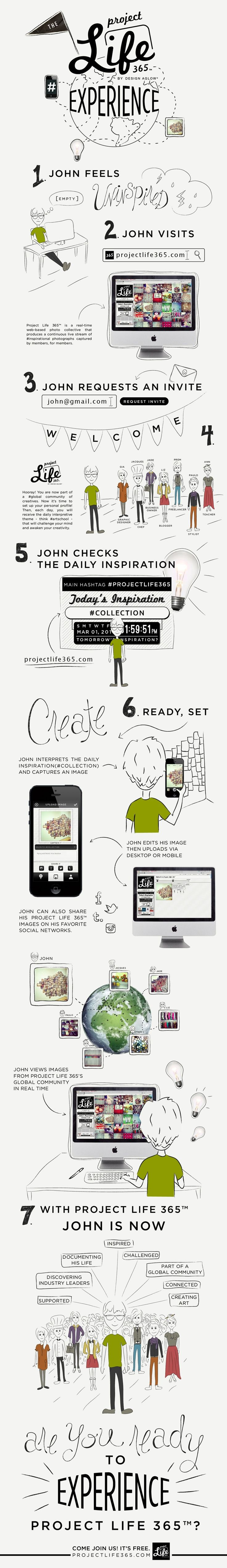 Thats right, Johns back with an updated and super easy step-by-step infographic. Go on, take a peak! #infographics