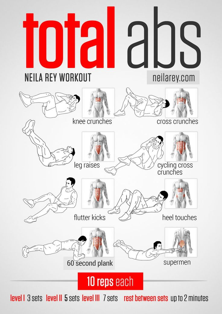 Total Abs Workout. My 6-pack is coming back, and I am GOING to complete it!
