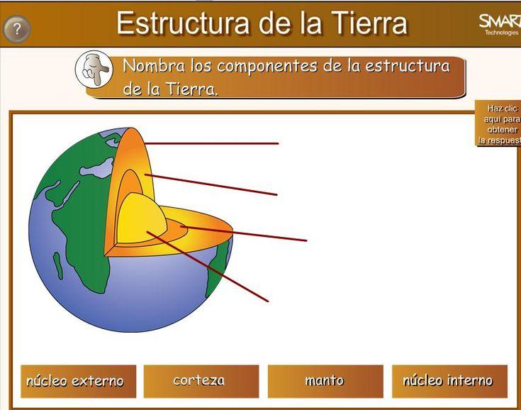 La estructura de la tierra | Recurso educativo 49905