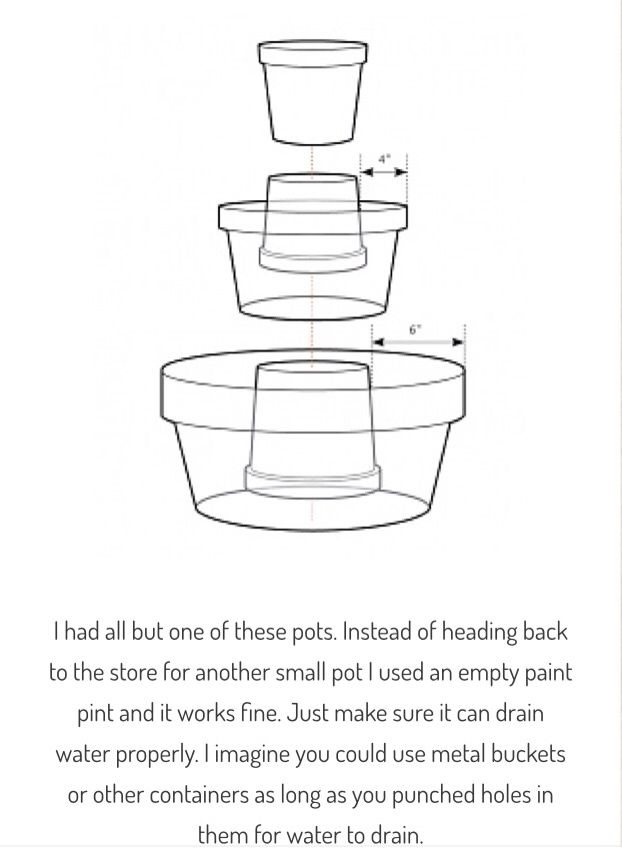 Stacked herb pot