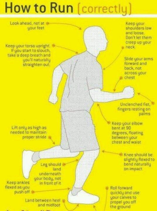 17 best Barefoot Running Technique images on Pinterest 10km - proper running form
