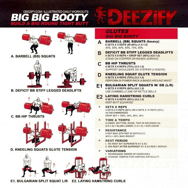 Big Big Booty Workout #fitness #wod #workout #bigbooty #squats #squatspo #squatguide #gymhelp