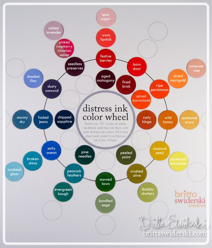 Distress Inks Color Wheel (with printable PDF) by Britta Swiderski - July 1st, 2012