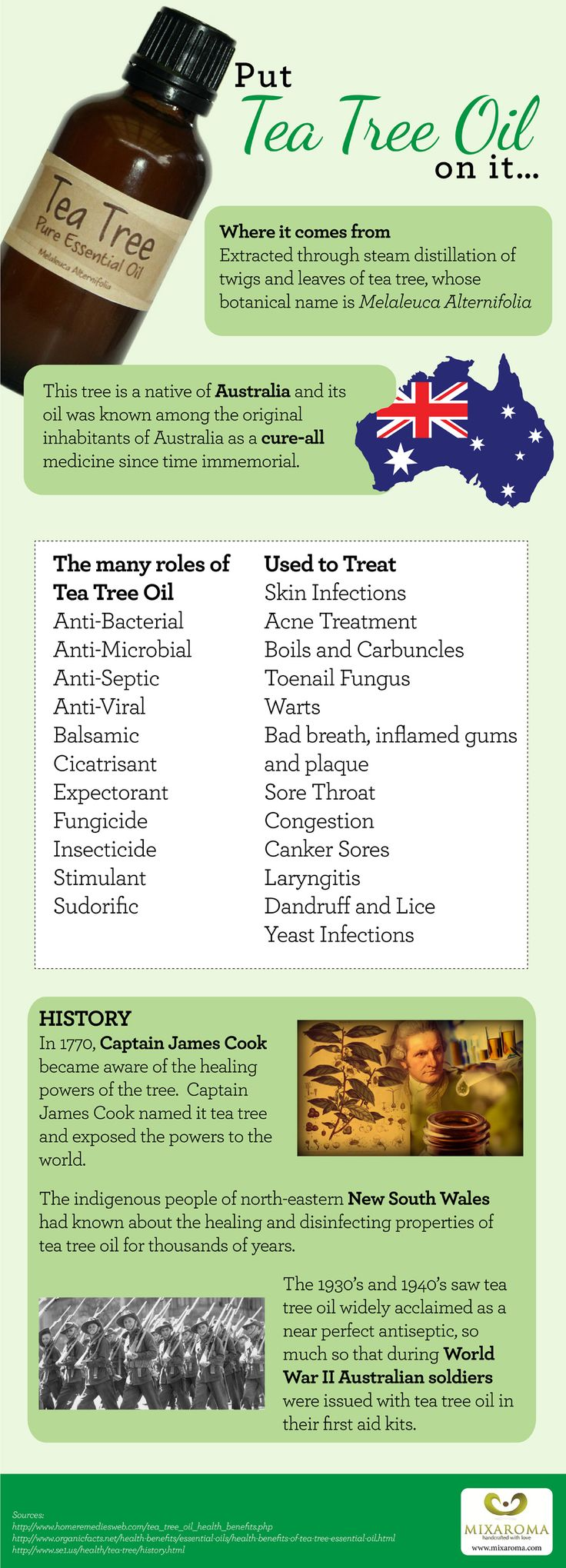 Got Fever Died, james Cook Tea Tree Oil aka malaluka oil