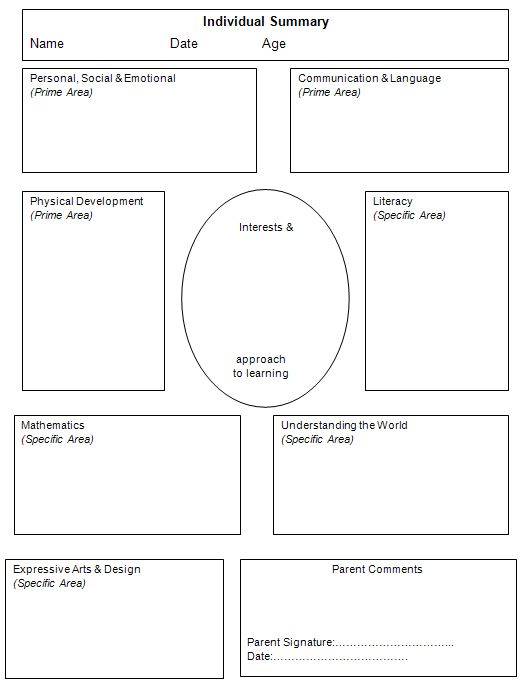 Activities and sheets on planning and tracking and observing children