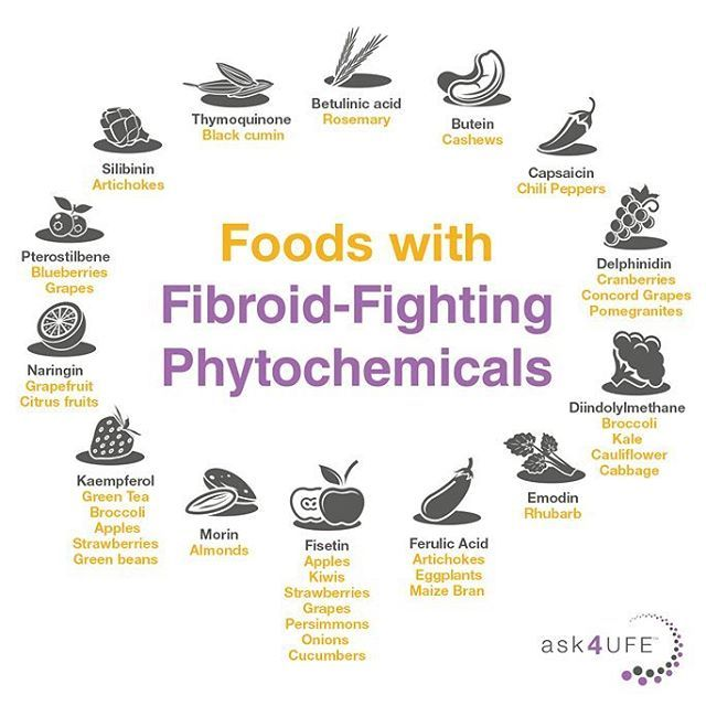 #fibroids #uterinefibroids #fibroidssuck #ask4UFE #plants #phytochemicals #fightfibroids #health #womenshealth #eatright  http://ow.ly/eZbt308YbuP