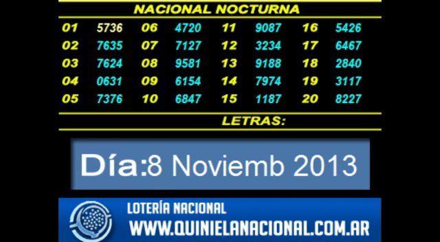 Loteria Nacional - Quiniela Nocturna Viernes 8 de Noviembre 2013. Fuente: www.quinielanacional.com.ar