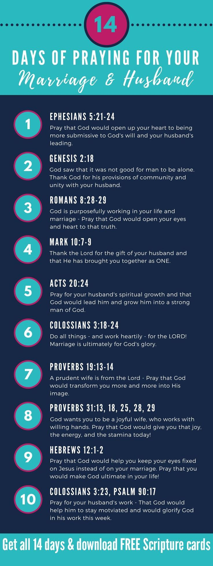 As Christian wives, we are called to pray for our marriage and husband daily! This free 14 Days of Prayer For Your Marriage & Husband Challenge and Scripture card set will help you to do just that!