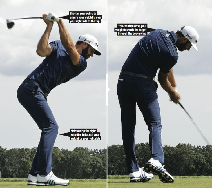 Best Golf Pinterest: 7 Best New Golf Instruction