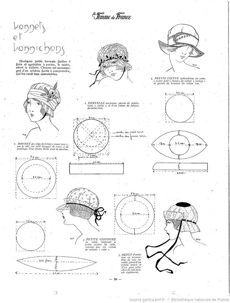 Free Hat Pattern Layouts - Femme de France